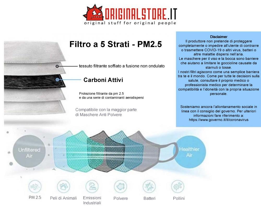 Filtri per Mascherina ai carboni attivi 5 strati